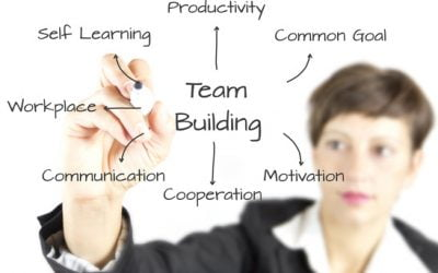 Benefits of a teambuilding and teamwork